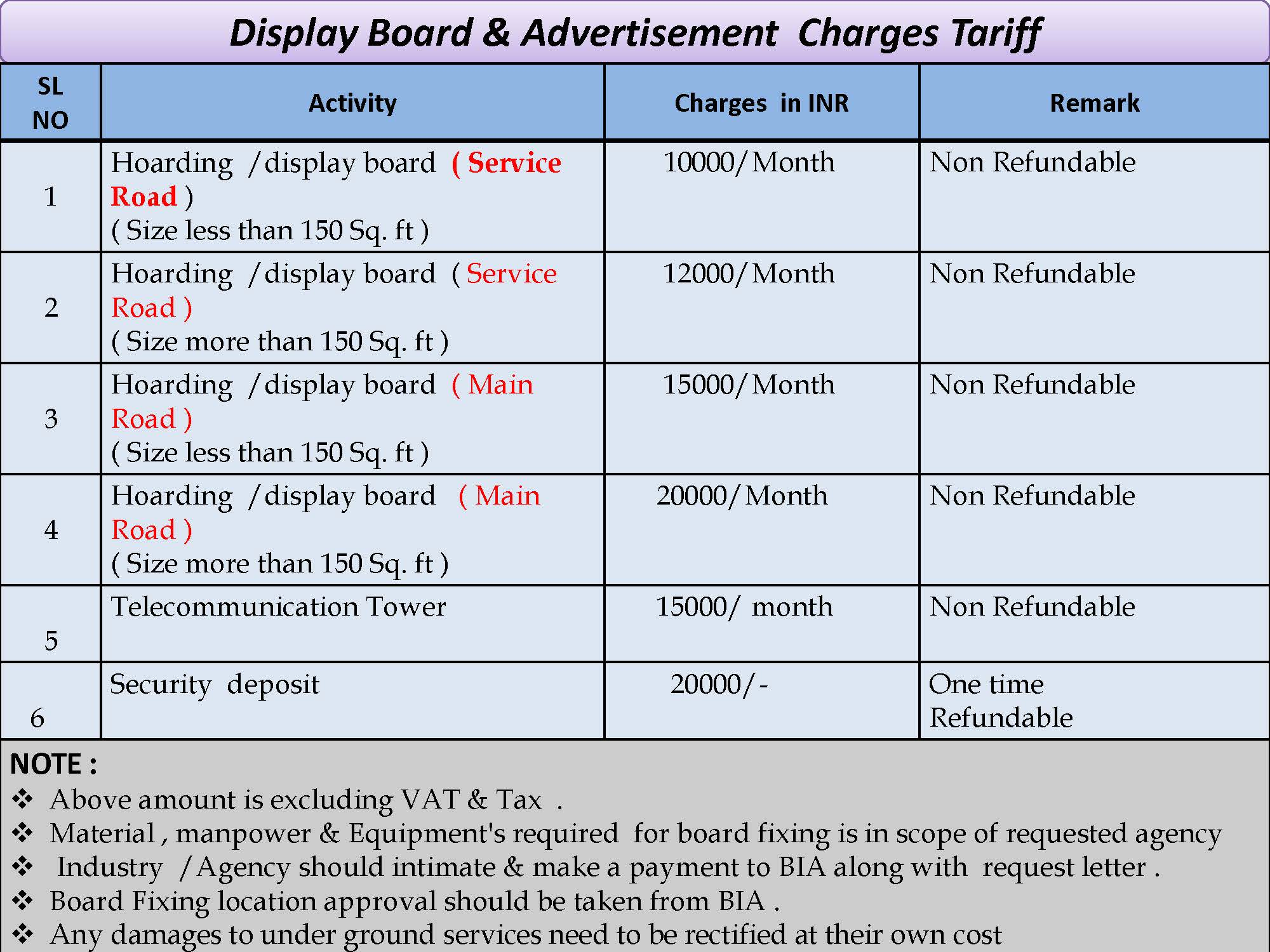 Display Board & Advertisement Charges Tariff